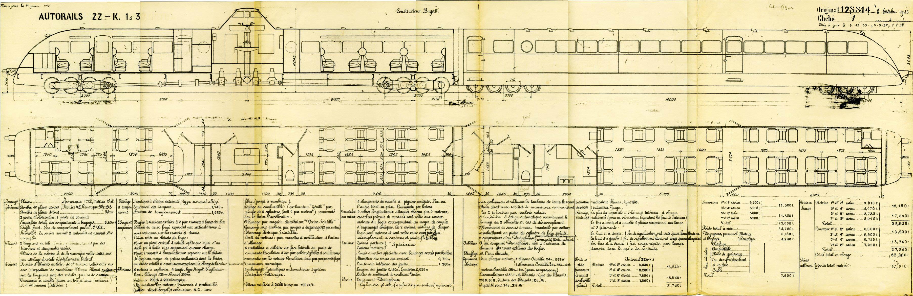 autorails bugatti french railcars of the 1930s retours to